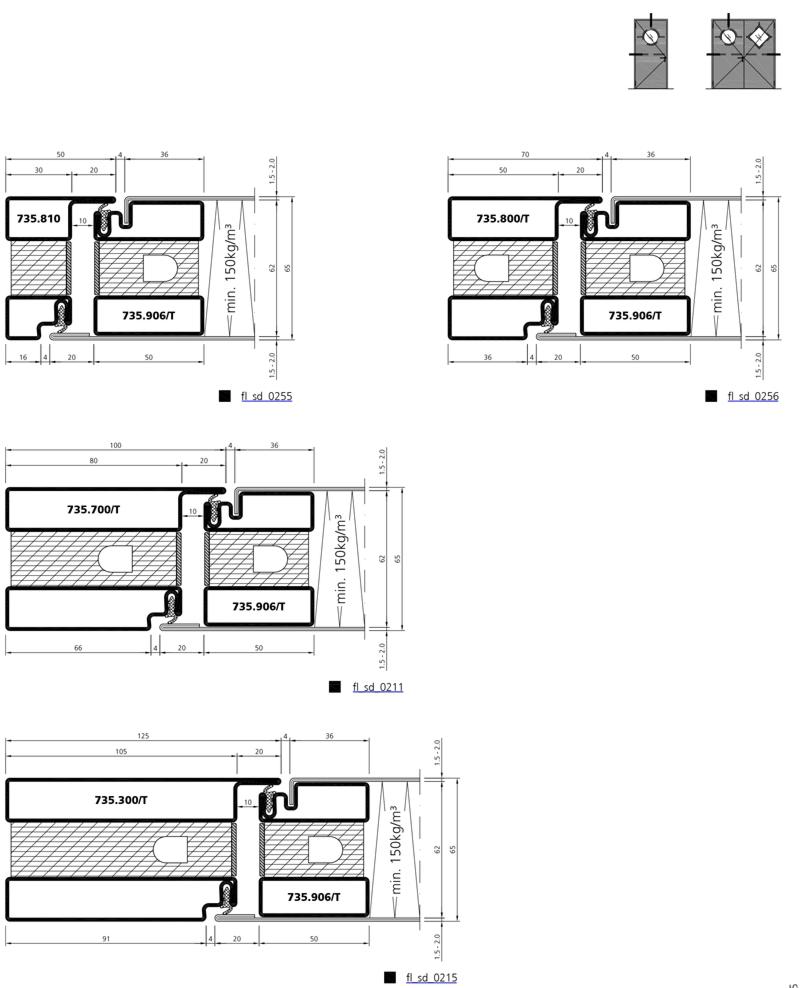 fl chenb ndig verblechte brandschutzt r forster profilsysteme ag arbon. Black Bedroom Furniture Sets. Home Design Ideas